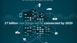 cisco internet of everything