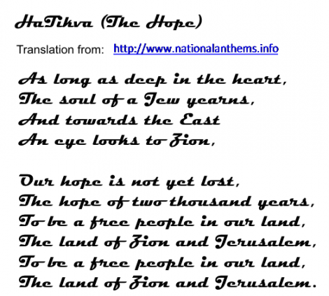 English translation of HaTikva