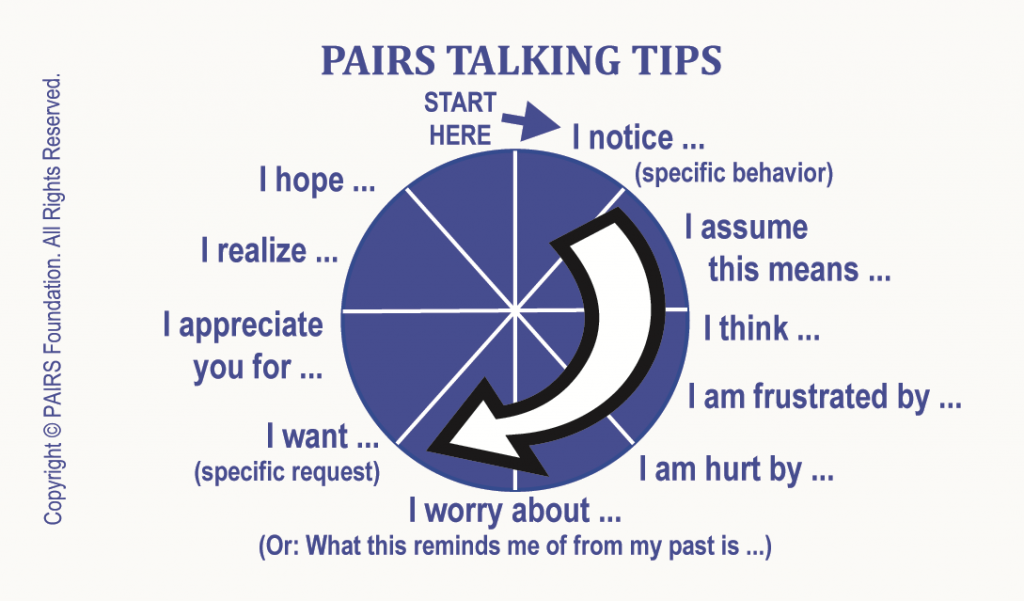 PAIRS Talking Tips