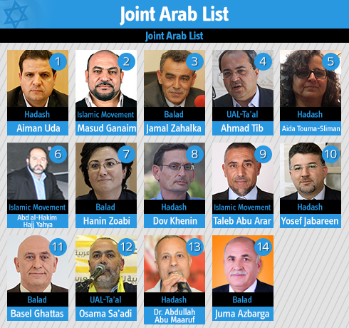 Arab members of Israel's current Knesset.