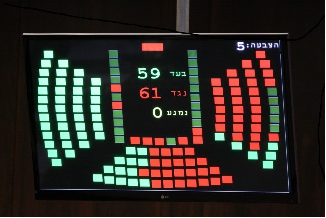 Knesset Voting Results Screen