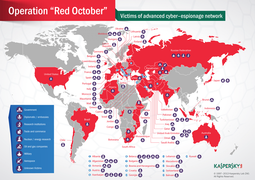 A graphic showing the countries affected by the 'Red October' virus (image courtesy Kaspersky Lab)