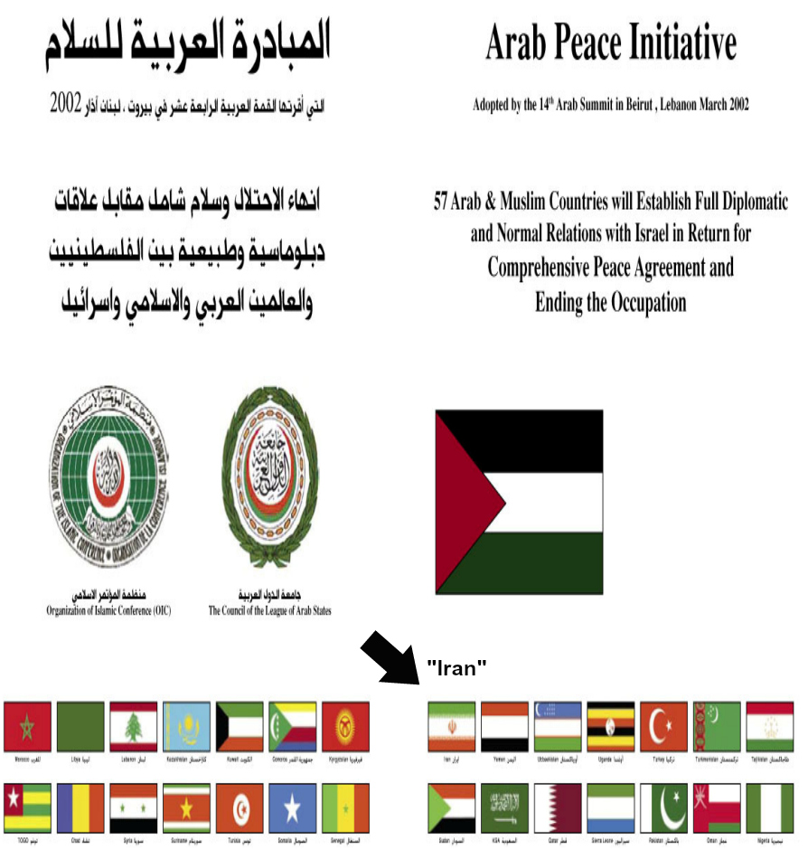 The Arab Peace Inititiave as presented on the Arab League website. Note the Iranian flag, bottom left. (photo credit: screenshot via lasportal.org)