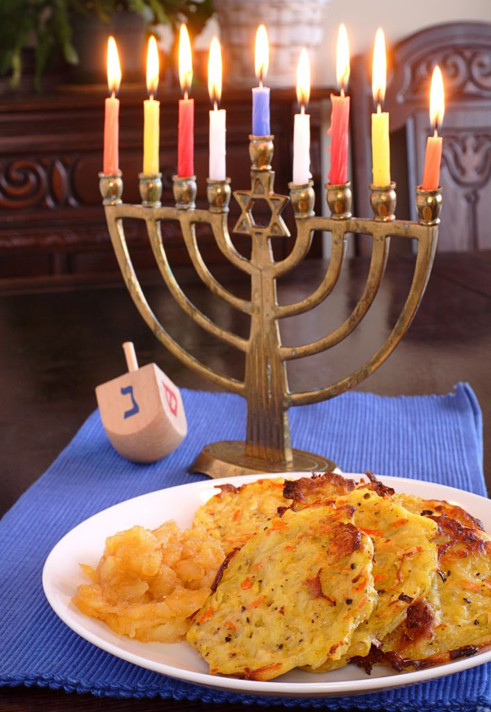 Image result for Hanukkah latkes