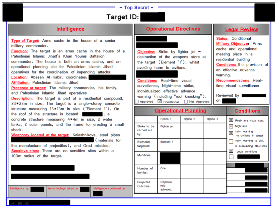 A so-called IDF target card. Before making a military strike, the army fills out one of these cards, listing potential legal problems of the attack and necessary steps to prevent civilian casualties. (2014 Gaza Conflict Report by the IDF)