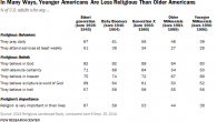 The 2014 U.S. Religious Landscape Study. Courtesy of Pew Research Center