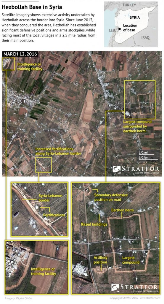Satellite images showing allegedly Hezbollah fortifications in the area of Qusair on the Lebanese-Syrian border. (Stratfor)