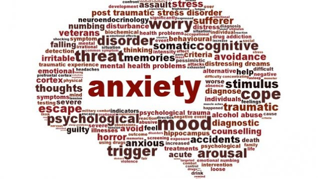 Anxiety. Courtesy of Google Images