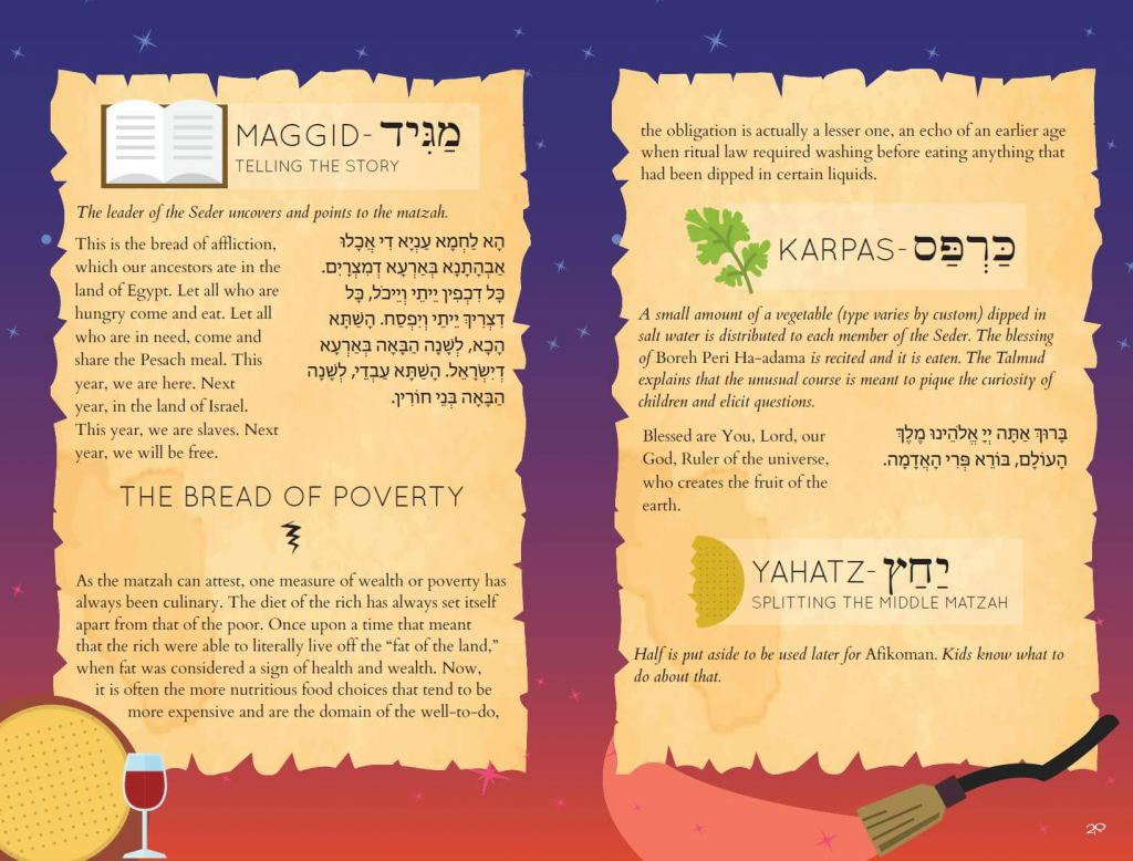 A page from 'The (Unofficial) Hogwarts Haggadah' by Rabbi Moshe Rosenberg. (Courtesy)