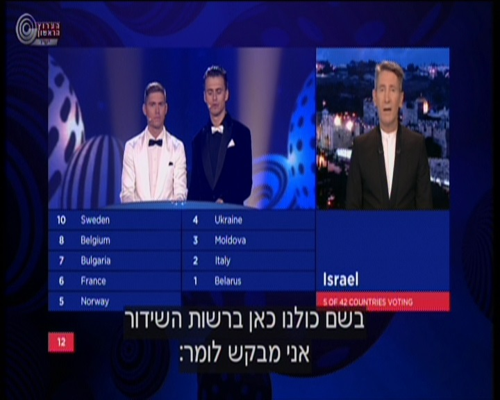 Eurovision 2017 averages 6.7m viewers on BBC One