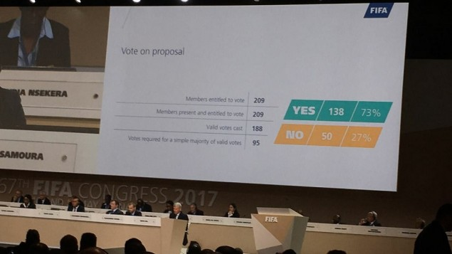 The results of the vote confirmed to delay the decision until March