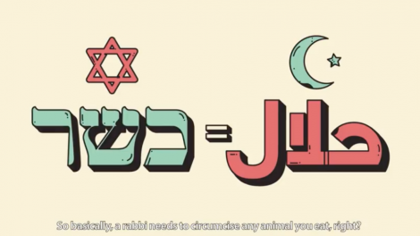 Kosher explained for Muslims, in Arabic