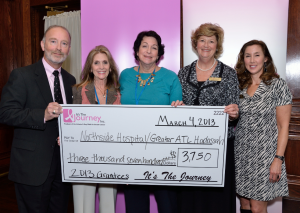 Funds for Breach Cancer Research given to Hadassah and Northside Hospital. PHOTO / Special to the AJT