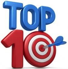Top10-reasons-to-losing-sales-of-website