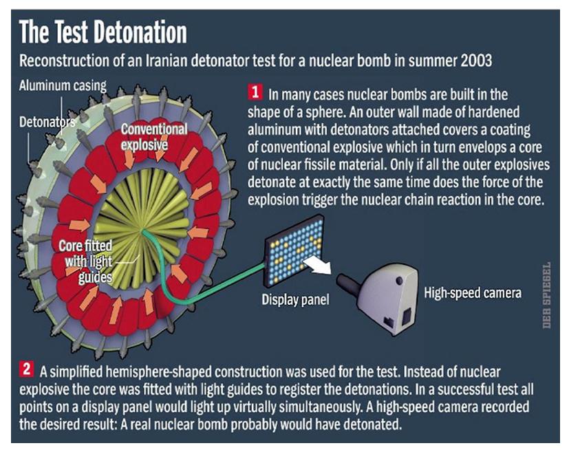 test detonation
