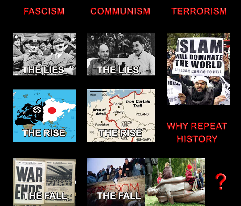 why repeat history
