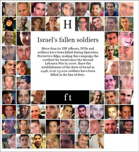 Operation Protective Edge IDF Fallen