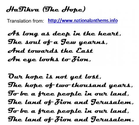 English translation of HaTikva