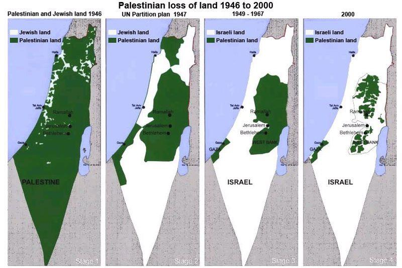 palestinian loss of land 1946 2000 unexplained ari heistein the