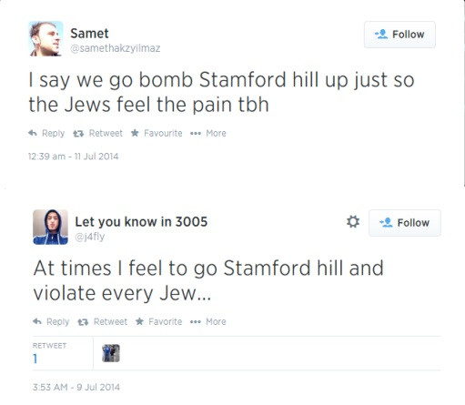 Tweets referring to the North-London Jewish neighbourhood  of Stamford Hill [public domain]