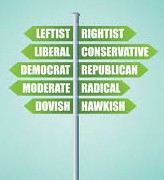 left-right road sign post