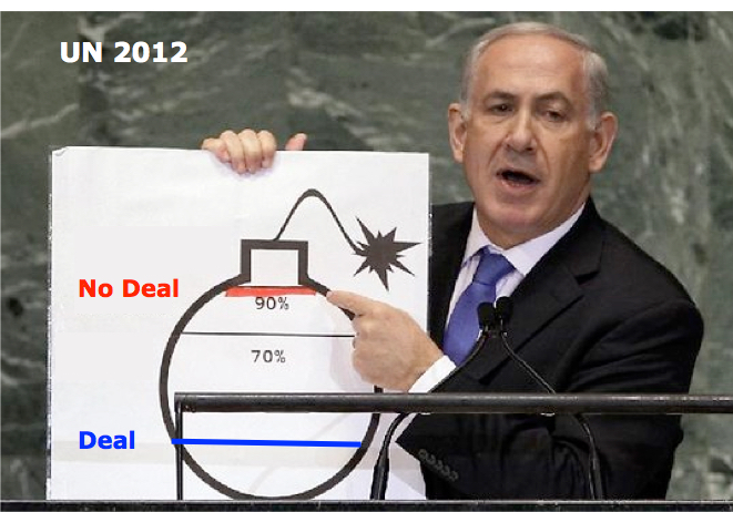 PM Netanyahu at UNGA in 2012. Text and blue line added.