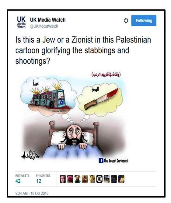 Jew or Zionist
