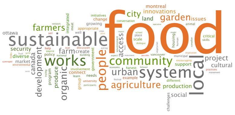 food_word_cloud