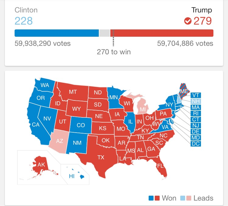 Electoral College Results thus far (courtesy Google).