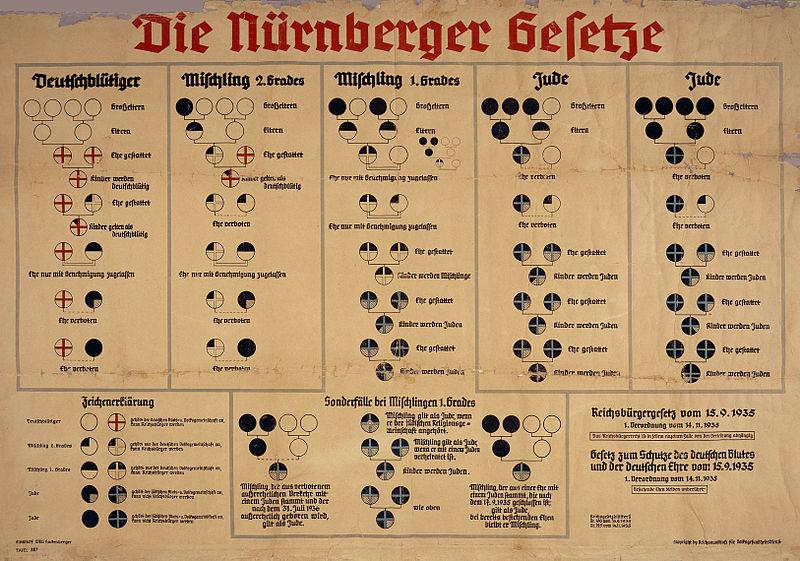 05 Nuremberg Laws