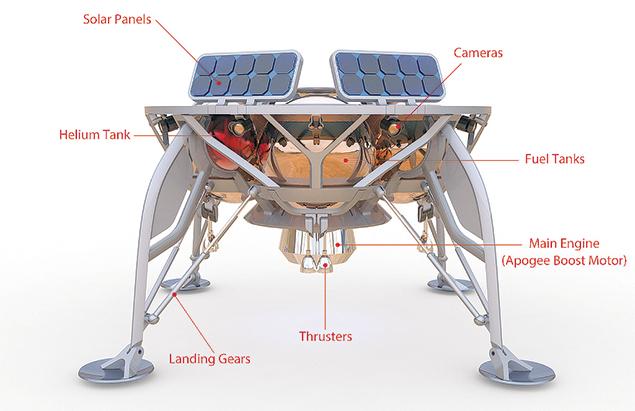 08-2-F-SpaceIL_spacecraft_parts_EN